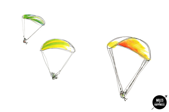 GP_ByMilesOfHappiness_NZ_Paragliding