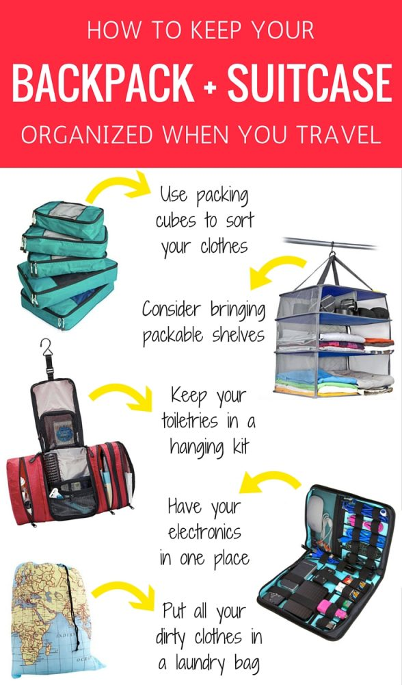 How to keep your backpack organized when you travel: Tips to keep your luggage tidy on the road!